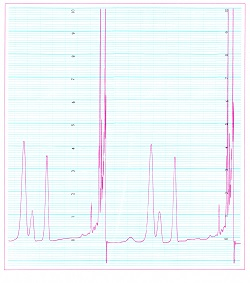Example trace from Pye 104 Gas Chromatograph (1964)