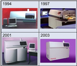 The Development of the TJA IRIS ICP