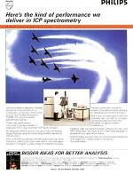 PV 8060 Series Spectrometer Advert